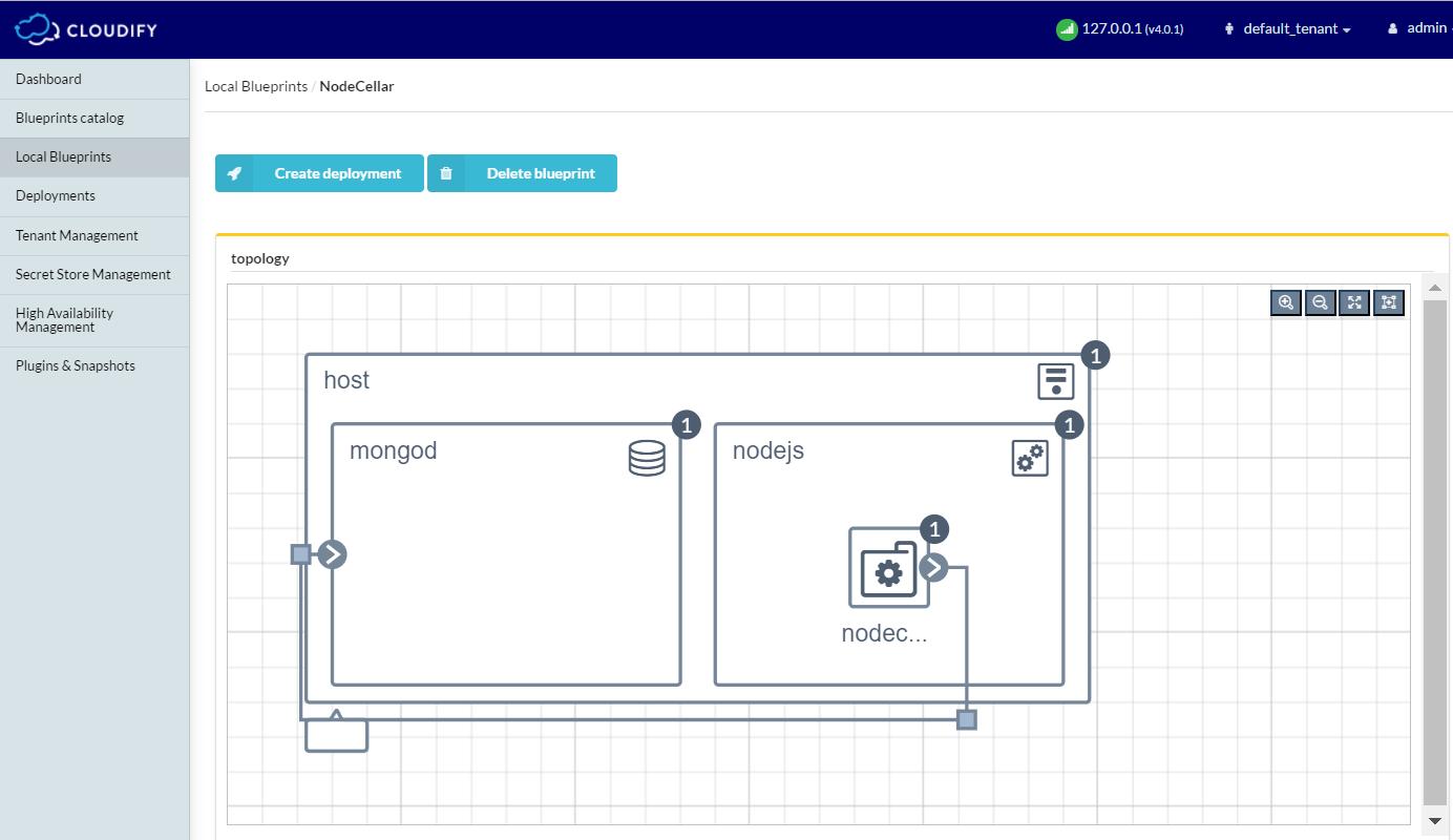 Uploading a blueprint nodecellar blueprint malvernweather Choice Image
