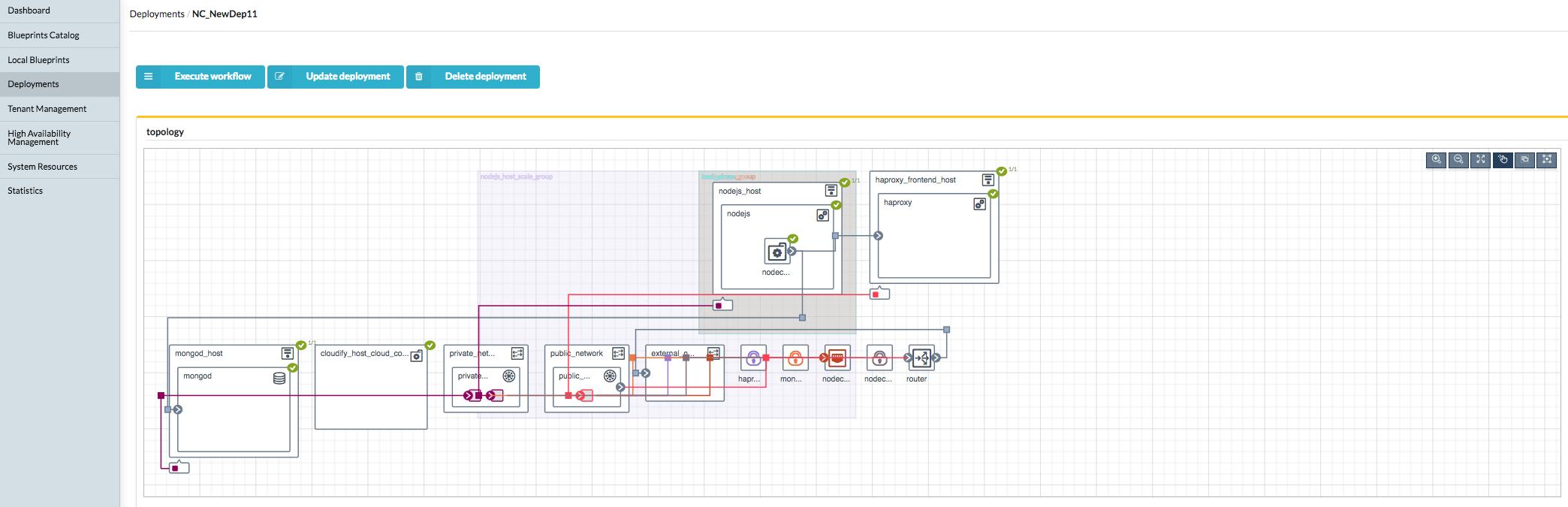 Advanced blueprint example cloudify documentation center nodecllar app malvernweather Gallery