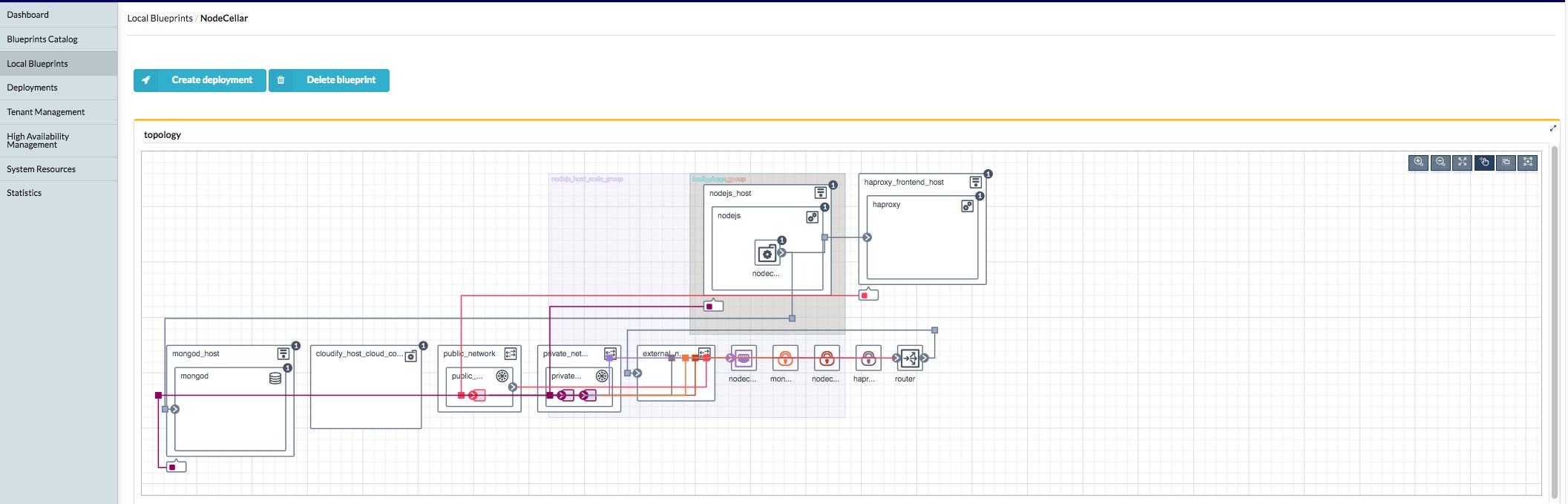 Uploading a Blueprint | Cloudify Documentation Center