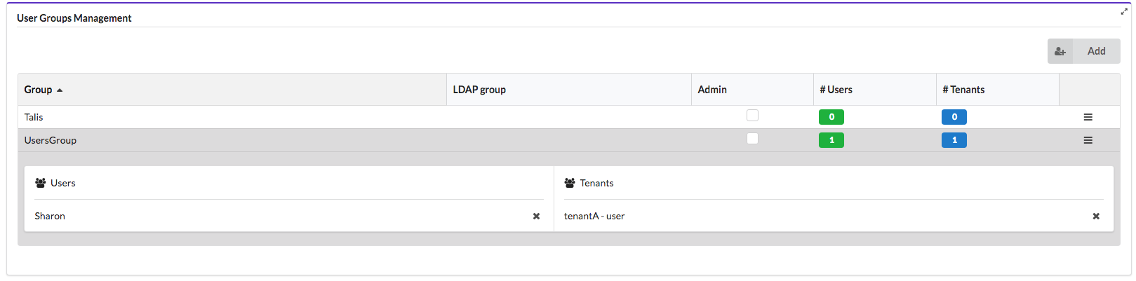 User Group Management   Cloudify Documentation Center