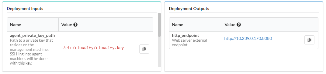 Deployment Inputs & Outputs