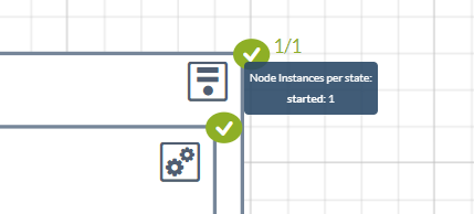 Deployment Topology Node Instances Details